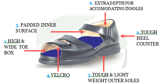 Best Shoes For Diabetics After Foot Surgery Foot And Ankle Clinic